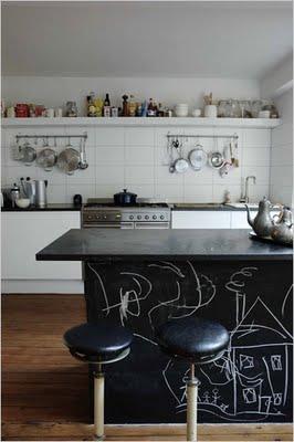 Eco-stylista - chalkboard 3